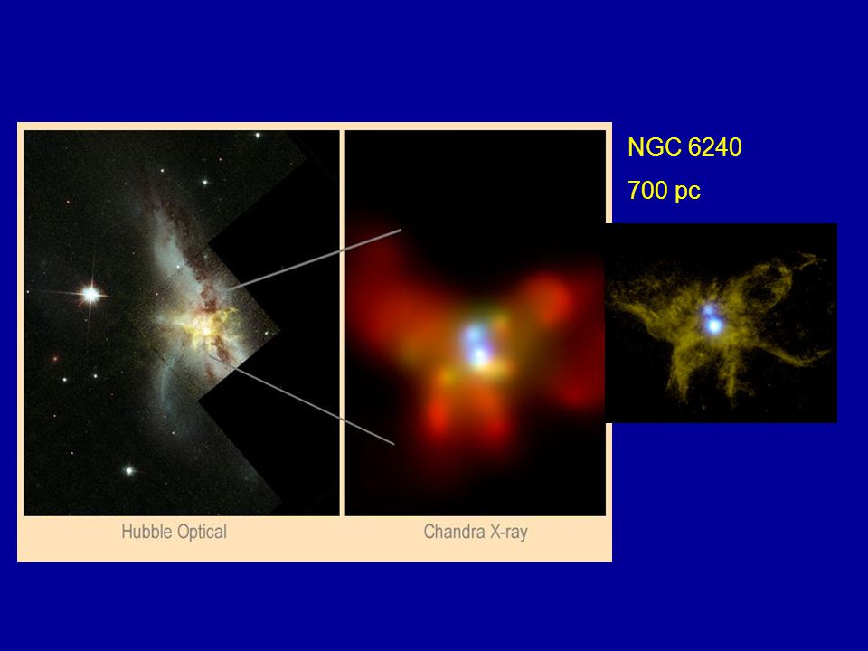 NGC 6240 700 pc