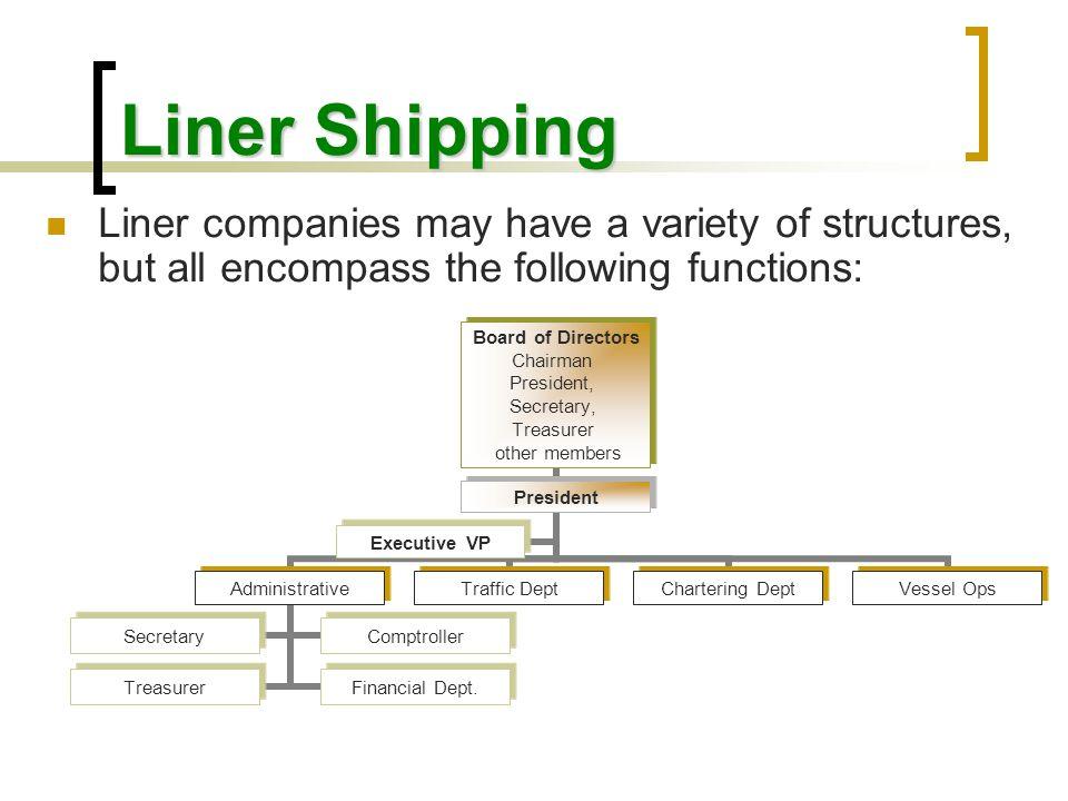 Liner Shipping Board of Directors Chairman President, Secretary, Treasurer other members President Administrative SecretaryComptroller TreasurerFinanc