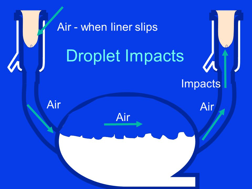 Air Air - when liner slips Air Impacts Droplet Impacts