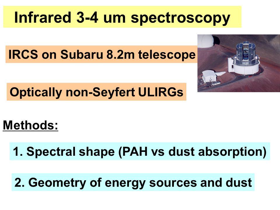 Infrared 3-4 um spectroscopy IRCS on Subaru 8.2m telescope Optically non-Seyfert ULIRGs 1.