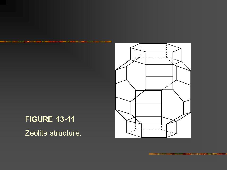 FIGURE 13-11 Zeolite structure.
