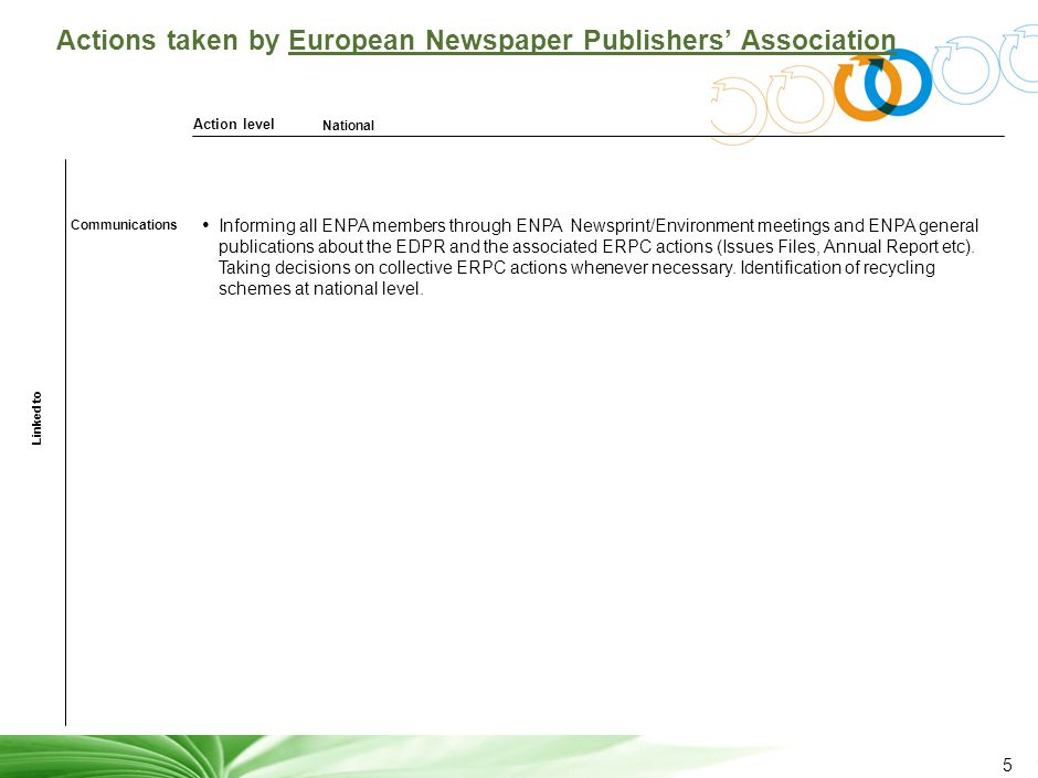 5 Actions taken by European Newspaper Publishers' Association Linked to National Communications Action level Informing all ENPA members through ENPA Newsprint/Environment meetings and ENPA general publications about the EDPR and the associated ERPC actions (Issues Files, Annual Report etc).
