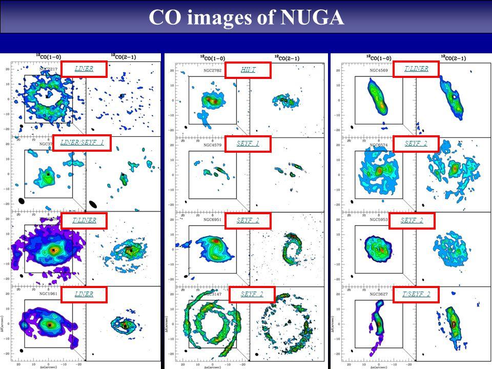 CO images of NUGA T/LINER LINER/SEYF. 1 LINER HII/T SEYF. 1 SEYF. 2 LINERT/LINER SEYF. 2 T/SEYF. 2