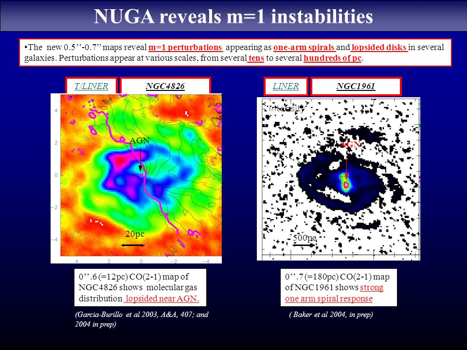 The new 0.5''-0.7'' maps reveal m=1 perturbations appearing as one-arm spirals and lopsided disks in several galaxies.