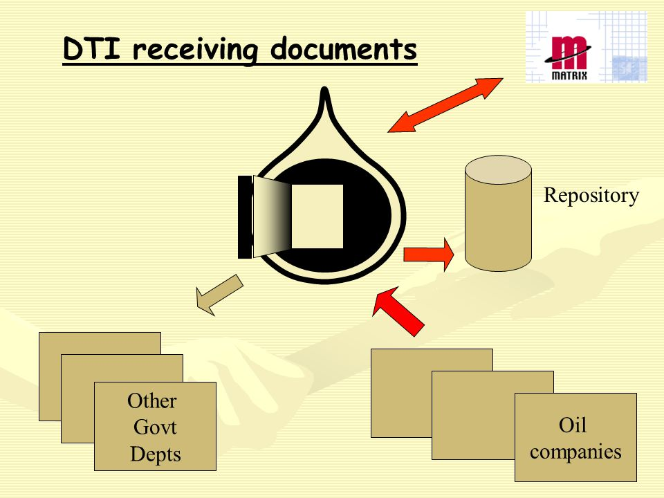 Other Govt Depts Oil companies Repository DTI receiving documents