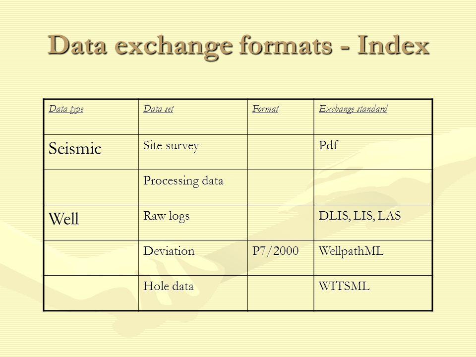 Data exchange formats - Index Data type Data set Format Exchange standard Seismic Site survey Pdf Processing data Well Raw logs DLIS, LIS, LAS Deviati
