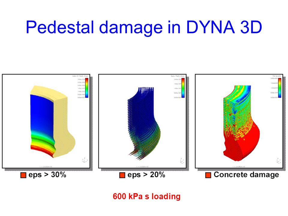 Pedestal damage in DYNA 3D 600 kPa s loading