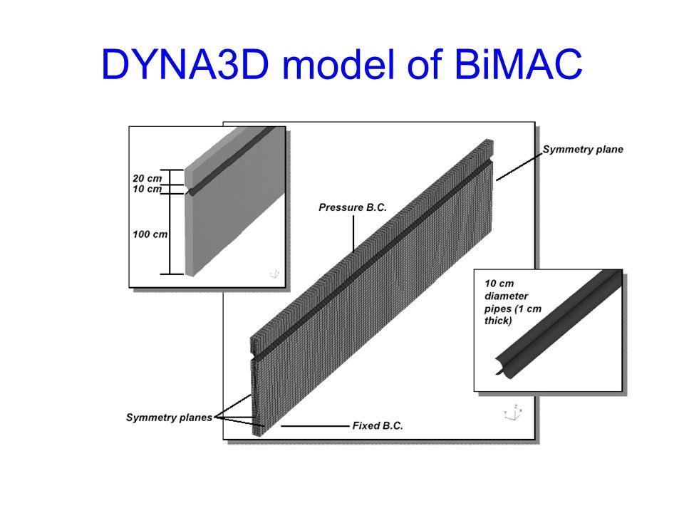 DYNA3D model of BiMAC