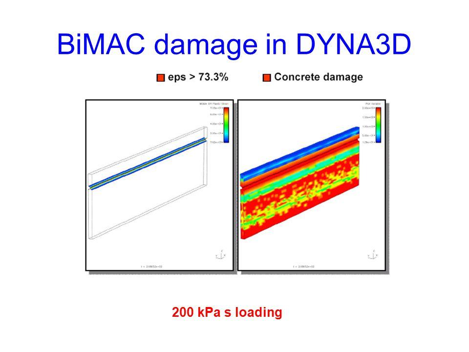 BiMAC damage in DYNA3D 200 kPa s loading