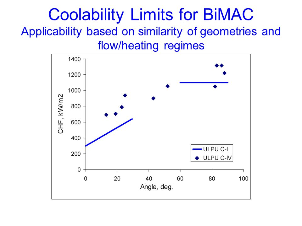 Coolability Limits for BiMAC Applicability based on similarity of geometries and flow/heating regimes