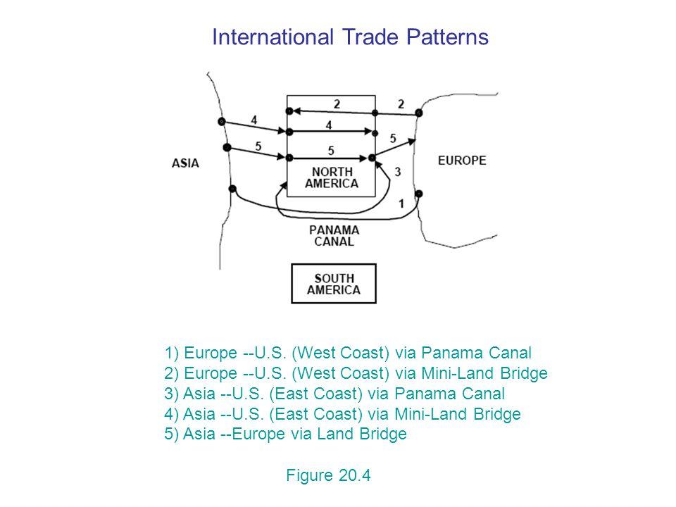 1) Europe --U.S. (West Coast) via Panama Canal 2) Europe --U.S.
