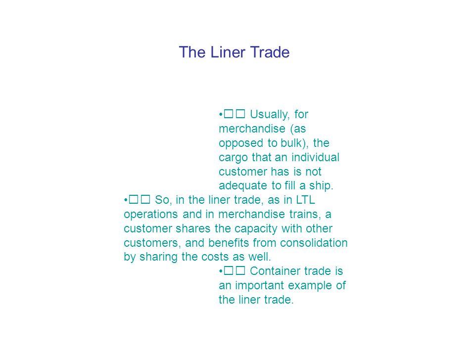 Liner Operation Figure 20.1