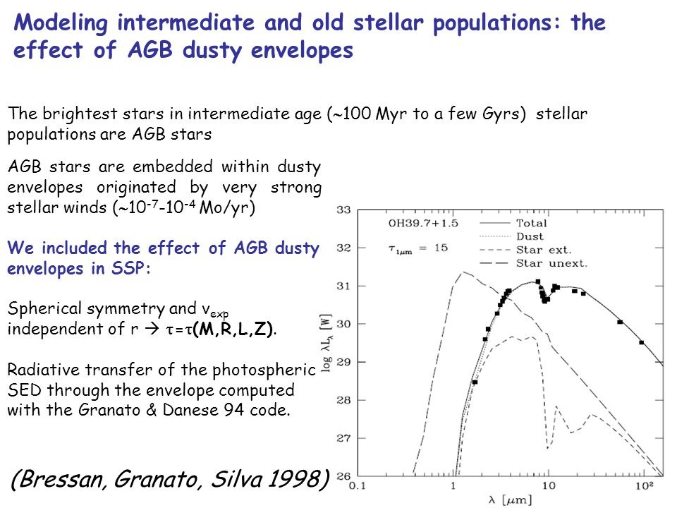 The brightest stars in intermediate age (  100 Myr to a few Gyrs) stellar populations are AGB stars AGB stars are embedded within dusty envelopes ori