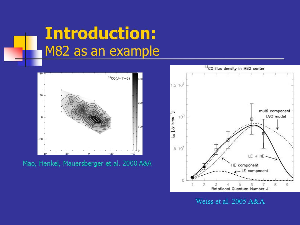 Introduction: CO SED M82 CO(7-6): first time the weakening in CO SED The CO SED turnover can serve as an indicator of gas excitation M82, NGC 253: 6-5 Henize 2-10, BR1202-0725(z=4.7), Cloverleaf (z=2.6): >7-6 SMM J16359+6612: 5-4 Weiss et al.