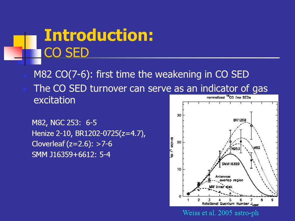 Introduction: Extragalactic CO(3-2) surveys Devereux et al.