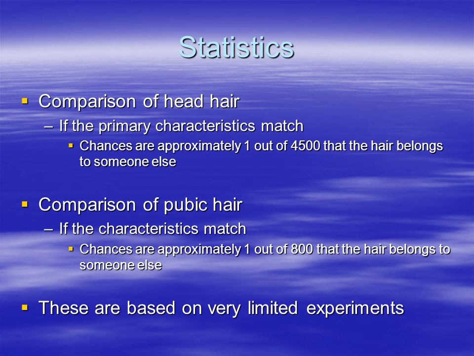 Statistics  Comparison of head hair –If the primary characteristics match  Chances are approximately 1 out of 4500 that the hair belongs to someone else  Comparison of pubic hair –If the characteristics match  Chances are approximately 1 out of 800 that the hair belongs to someone else  These are based on very limited experiments