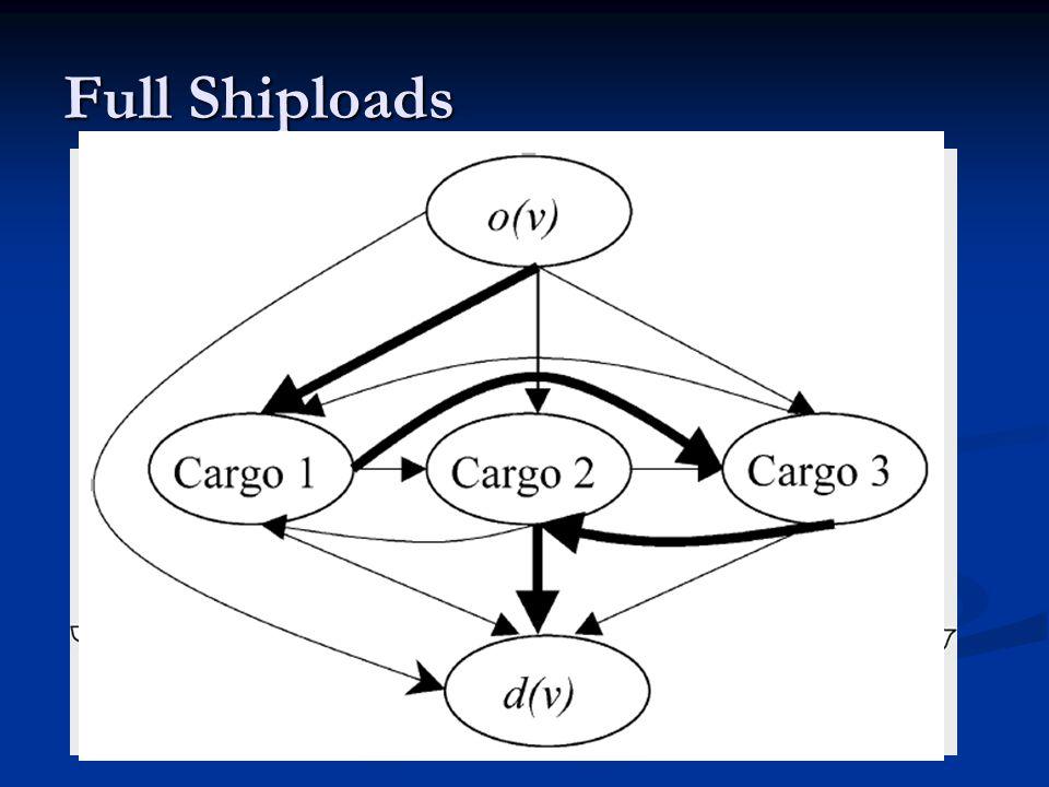 Full Shiploads