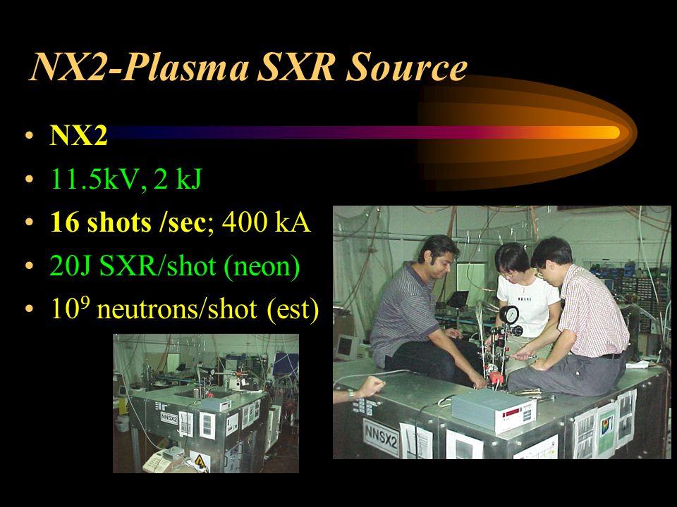 NX2-Plasma SXR Source NX2 11.5kV, 2 kJ 16 shots /sec; 400 kA 20J SXR/shot (neon) 10 9 neutrons/shot (est)
