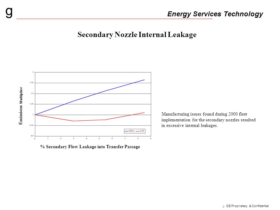 g Energy Services Technology g GE Proprietary & Confidential Emissions Multiplier Manufacturing issues found during 2000 fleet implementation for the