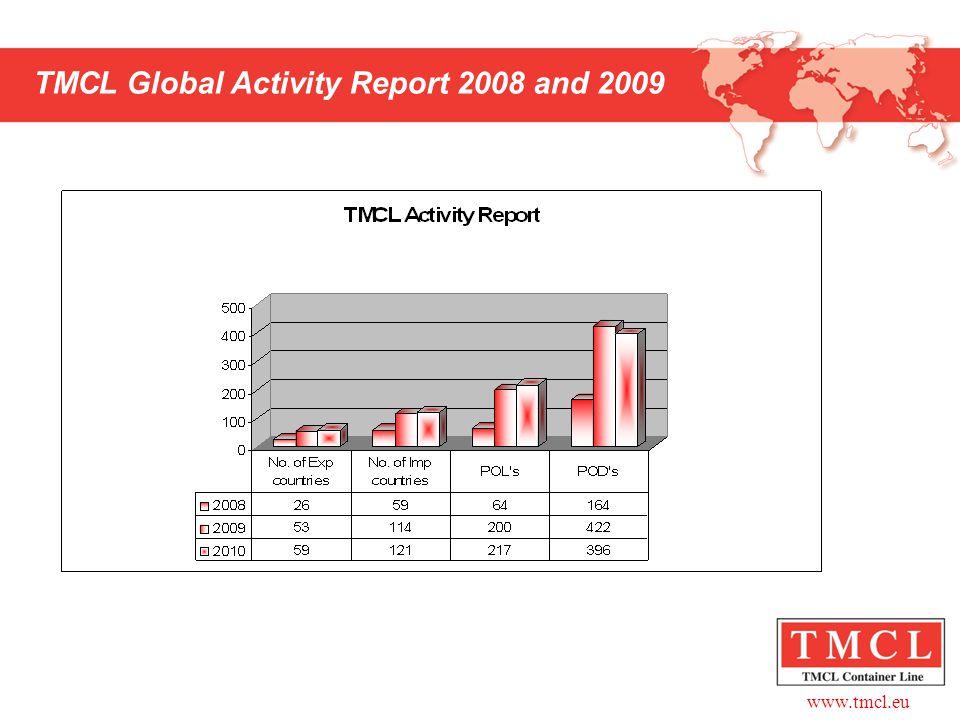 www.tmcl.eu Rate Index European Imports
