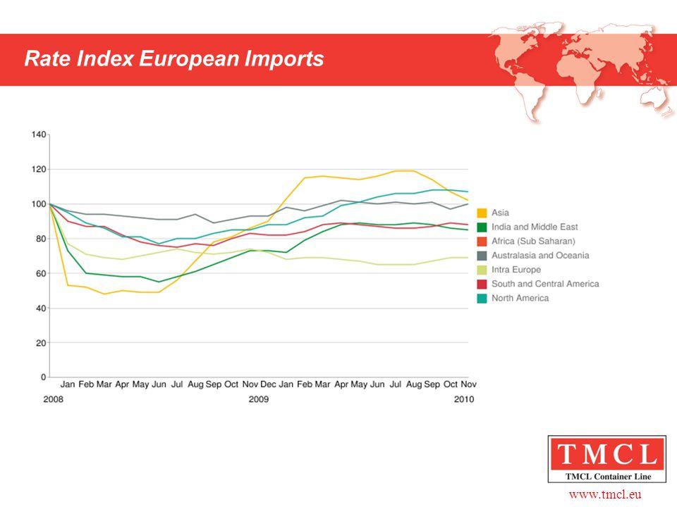 www.tmcl.eu Distribution of trade lanes 2010