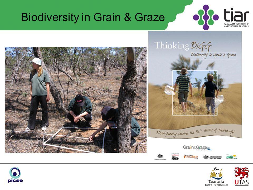 Free teacher resources for TQA Chemistry, Enviro, Biology Contact Anna Paice at Anna.Paice@utas.edu.au