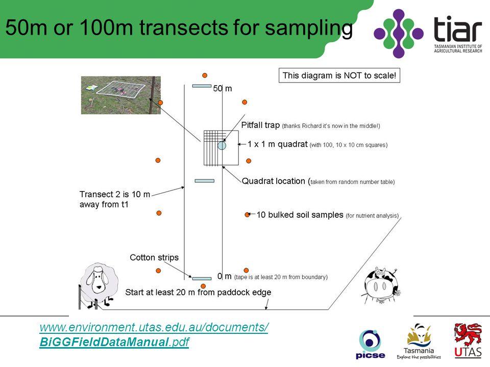 www.environment.utas.edu.au/documents/ BiGGFieldDataManual.pdf 50m or 100m transects for sampling