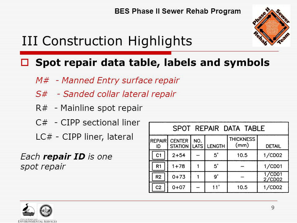 9 III Construction Highlights  Spot repair data table, labels and symbols M# - Manned Entry surface repair S# - Sanded collar lateral repair R# - Mai