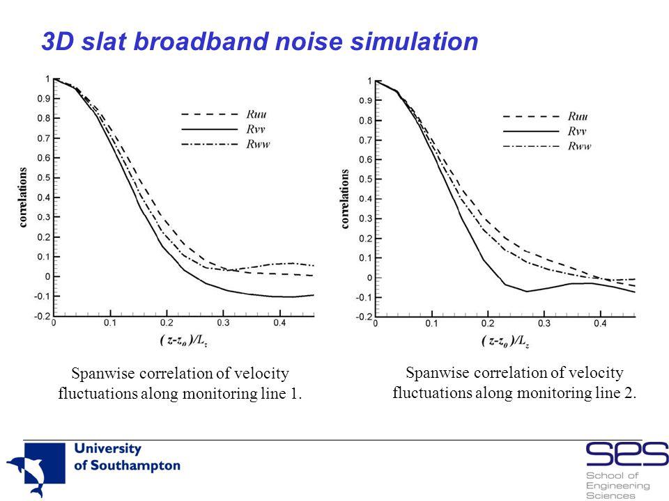 3D slat broadband noise simulation Spanwise correlation of velocity fluctuations along monitoring line 1. Spanwise correlation of velocity fluctuation