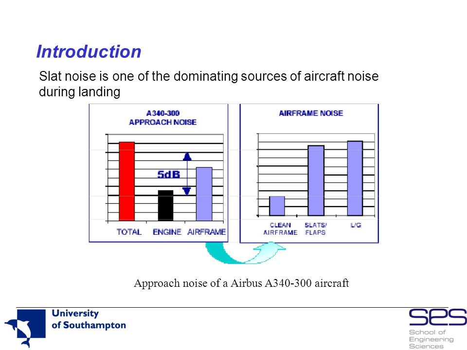 Approach noise of a Airbus A340-300 aircraft Slat noise is one of the dominating sources of aircraft noise during landing Introduction