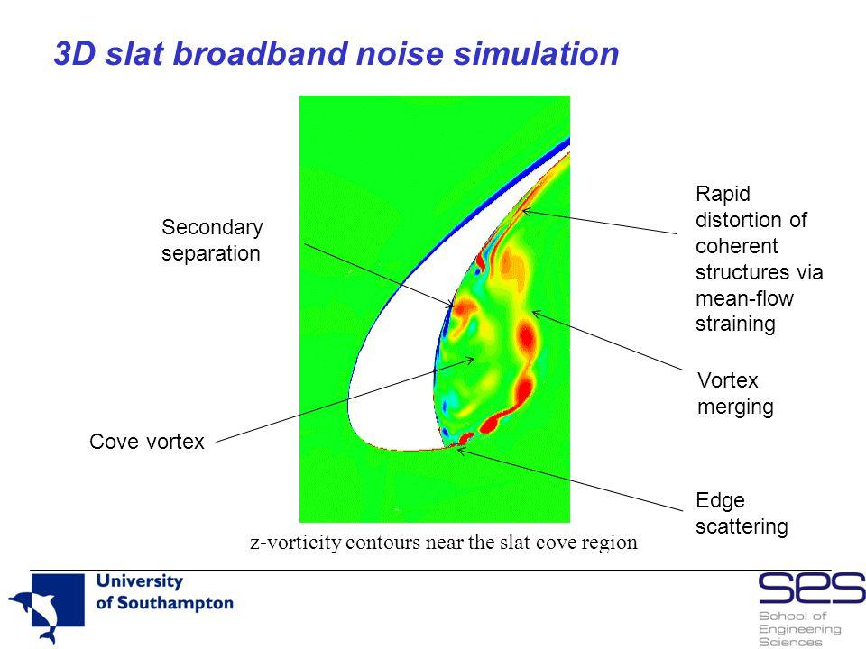 z-vorticity contours near the slat cove region Rapid distortion of coherent structures via mean-flow straining Secondary separation Cove vortex Vortex