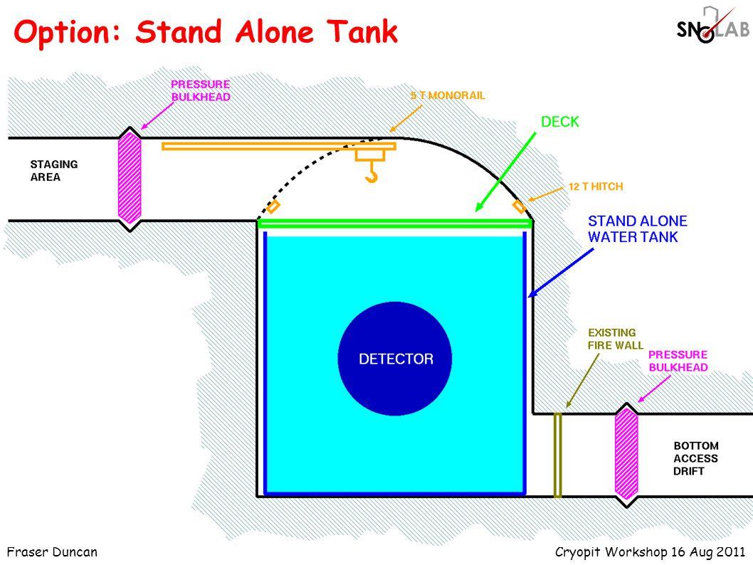 Cryopit Workshop 16 Aug 2011Fraser Duncan Option: Stand Alone Tank