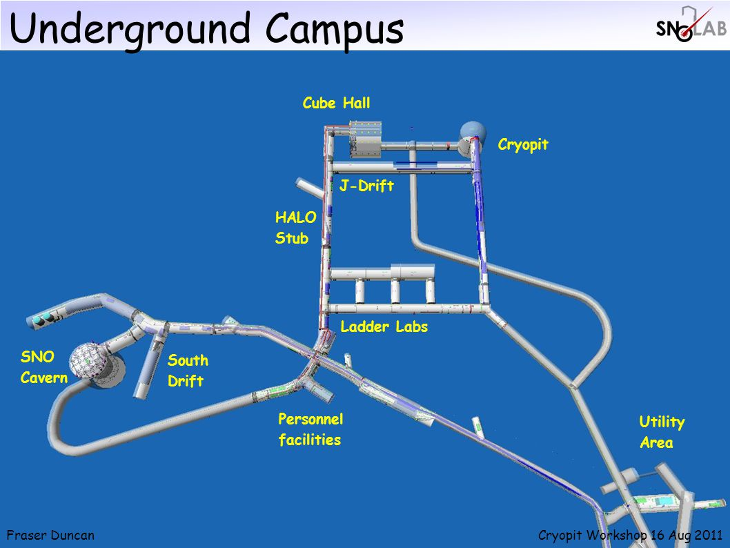 Underground Campus Personnel facilities SNO Cavern Ladder Labs Cube Hall Cryopit South Drift HALO Stub J-Drift Utility Area Fraser DuncanCryopit Workshop 16 Aug 2011