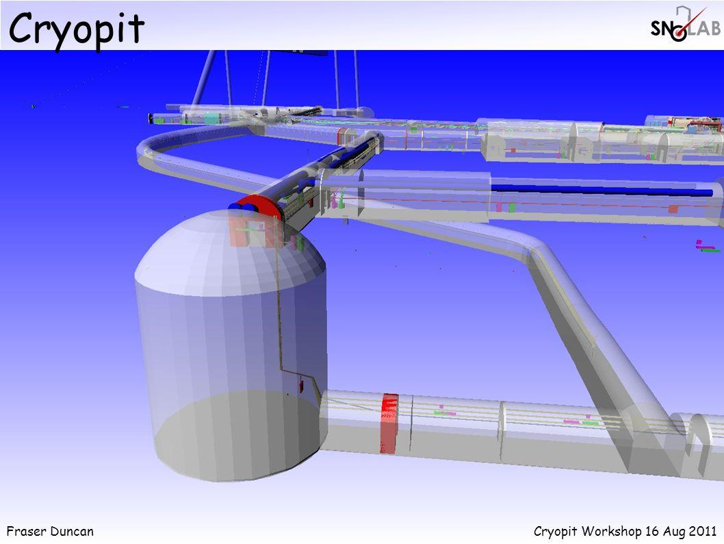 Bottom Access Ramp Airlock