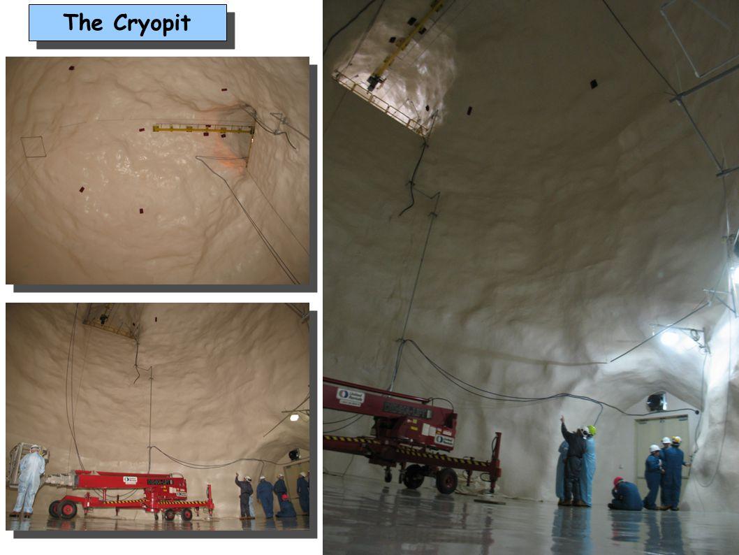 Cryopit Workshop 16 Aug 2011Fraser Duncan Cryopit Configuration Options