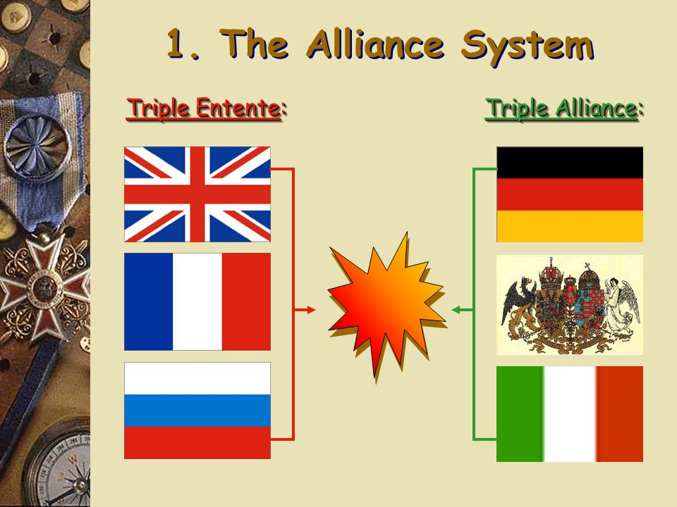 M.A.I.N M ilitarism= the development of armed forces & their use as a tool of diplomacy A lliance System= countries form alliances with one another to