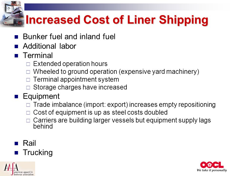Increased Cost of Liner Shipping Bunker fuel and inland fuel Additional labor Terminal  Extended operation hours  Wheeled to ground operation (expen