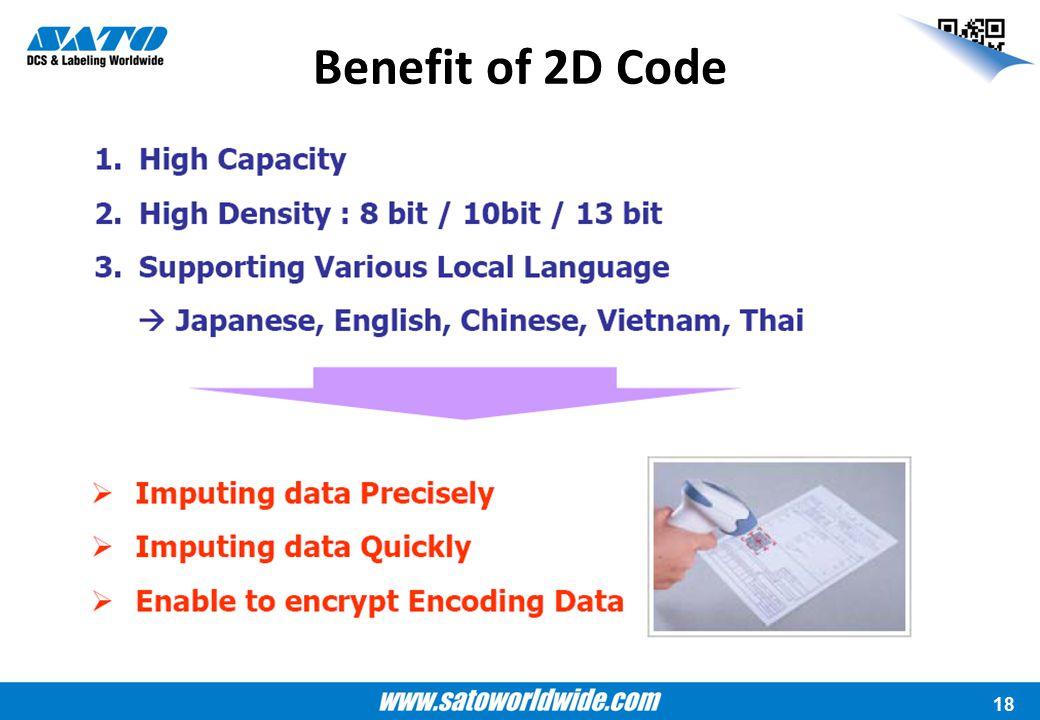 17 Global Standard 2D Code