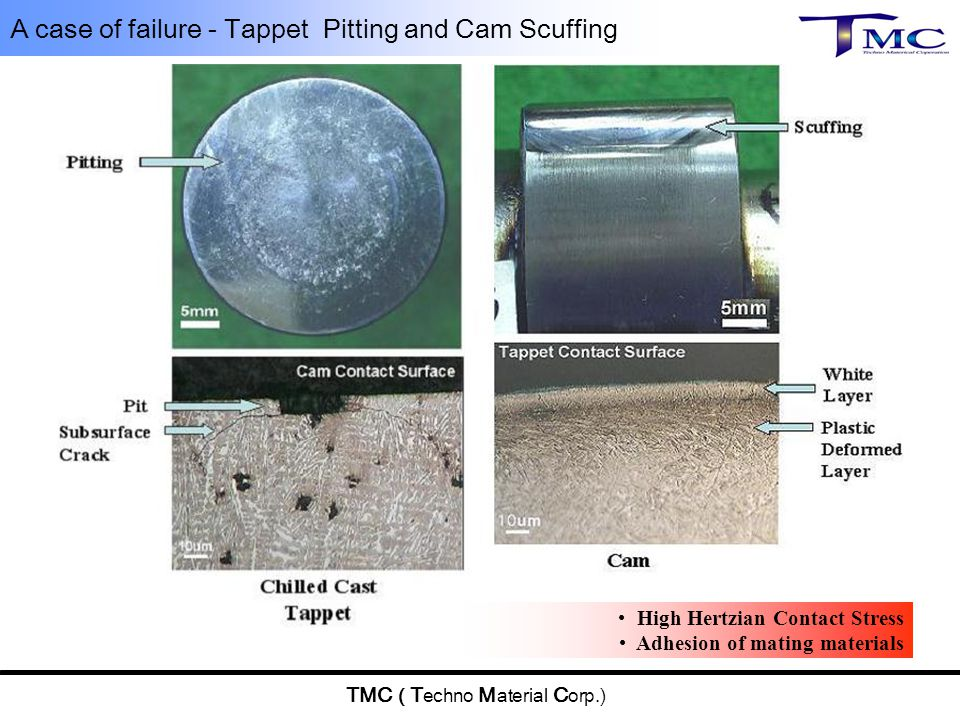 TMC ( T echno M aterial C orp.) A case of failure - Tappet Pitting and Cam Scuffing High Hertzian Contact Stress Adhesion of mating materials