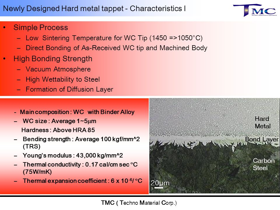 TMC ( T echno M aterial C orp.) Newly Designed Hard metal tappet - Characteristics I Simple Process –Low Sintering Temperature for WC Tip (1450 =>1050