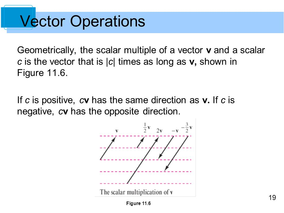 19 Geometrically, the scalar multiple of a vector v and a scalar c is the vector that is |c| times as long as v, shown in Figure 11.6. If c is positiv