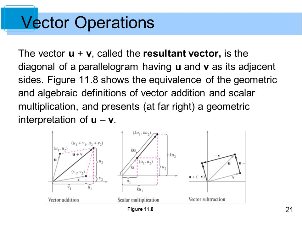 21 The vector u + v, called the resultant vector, is the diagonal of a parallelogram having u and v as its adjacent sides. Figure 11.8 shows the equiv
