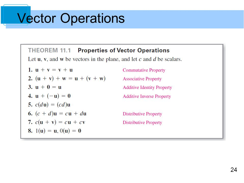 24 Vector Operations