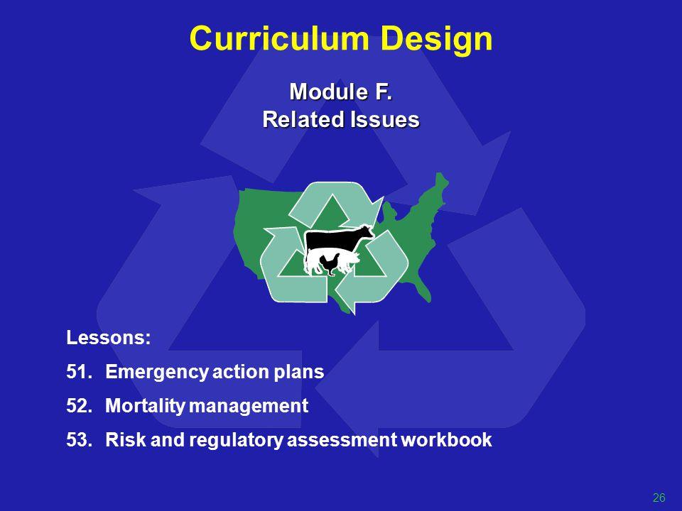 Curriculum Design Module F.