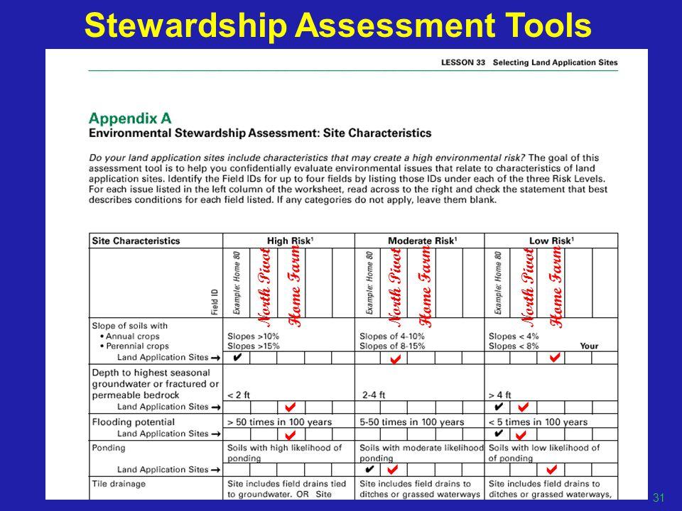 Stewardship Assessment Tools Home Farm North Pivot Home Farm   North Pivot    31