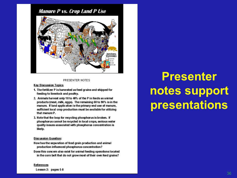 Presenter notes support presentations 36