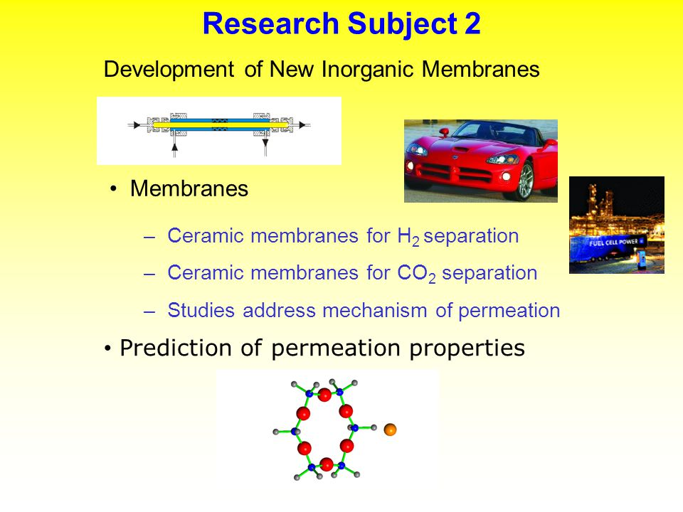 Membrane preparation Experimental and modeling studies of membrane reactors Steam reforming CH 4 + H 2 O 2CO + 2H 2 Ethanol reforming C 2 H 5 OH + 3H 2 O 6H 2 + 2CO 2 Support Selective layer Research Subject 2 Studies of Membrane Reactors