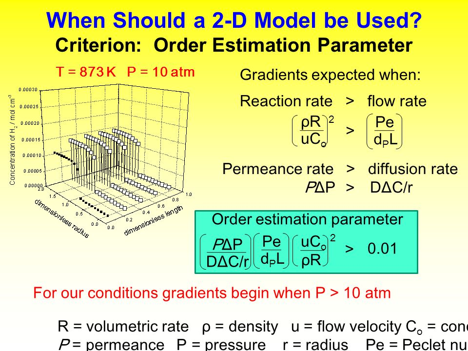 When Should a 2-D Model be Used? Criterion: Order Estimation Parameter R = volumetric rate ρ = density u = flow velocity C o = concentration P = perme
