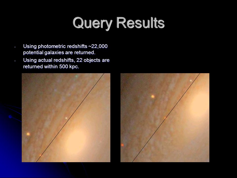 Query Results - Using photometric redshifts ~22,000 potential galaxies are returned.