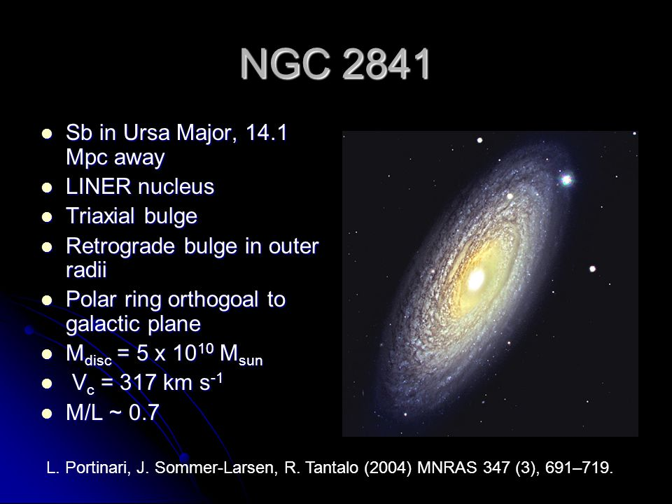 NGC 2841 Sb in Ursa Major, 14.1 Mpc away Sb in Ursa Major, 14.1 Mpc away LINER nucleus LINER nucleus Triaxial bulge Triaxial bulge Retrograde bulge in outer radii Retrograde bulge in outer radii Polar ring orthogoal to galactic plane Polar ring orthogoal to galactic plane M disc = 5 x 10 10 M sun M disc = 5 x 10 10 M sun V c = 317 km s -1 V c = 317 km s -1 M/L ~ 0.7 M/L ~ 0.7 L.